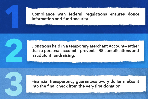 KYC compliance financial transparency